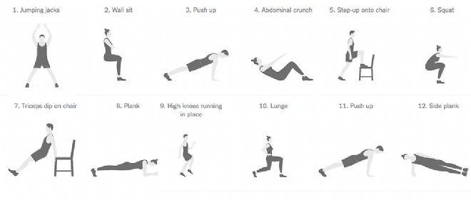 7 min de sport par jour – Je m'y mets